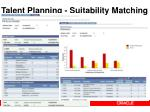 talent planning suitability matching