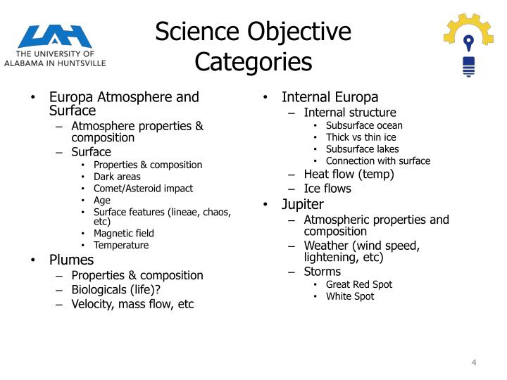 Science Objective Categories
