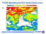 t1279 skandinavia 24 h total cloud cover