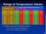 range of temperature values1