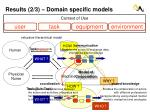 results 2 3 domain specific models
