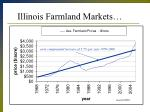 illinois farmland markets