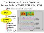 data resources 33 track distinctive feature probs ntimit icsi 12hr rt03