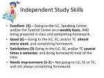 independent study skills