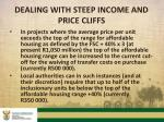 dealing with steep income and price cliffs