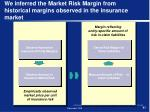 we inferred the market risk margin from historical margins observed in the insurance market