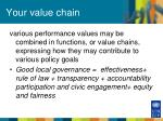 your value chain