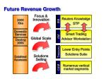 future revenue growth