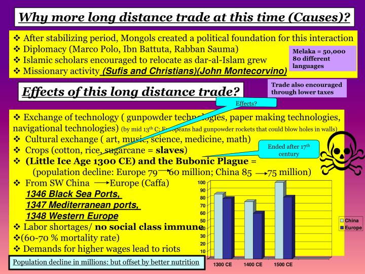 Why more long distance trade at this time (Causes)?