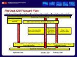 revised icm program plan