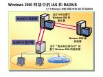 windows 2000 ias radius