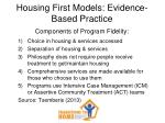 housing first models evidence based practice1