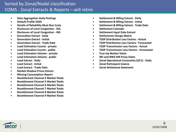 Sorted by Zonal/Nodal classification