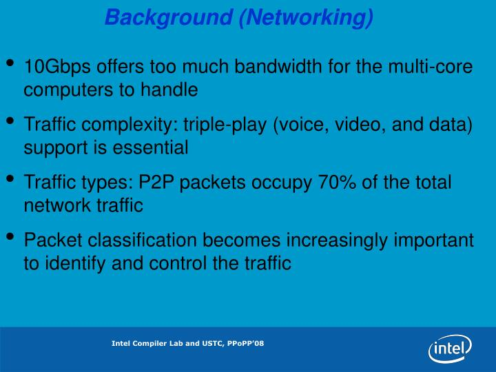 Background (Networking)