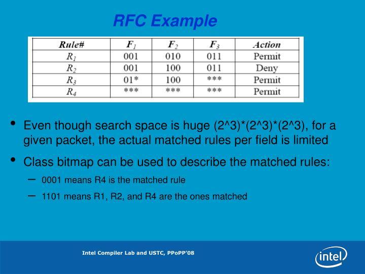RFC Example