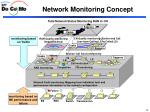 network monitoring concept