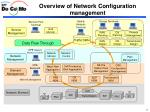 overview of network configuration management
