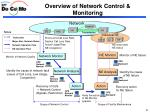 overview of network control monitoring