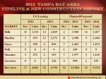 2013 tampa bay area pipeline new construction report