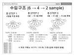 6 4 2 sample
