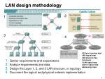 lan design methodology