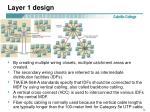 layer 1 design2