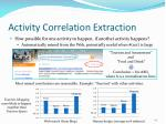 activity correlation extraction