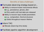 benefits of data challenges1