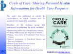 circle of care sharing personal health information for health care purposes