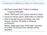 corporate healthcare s threat to democracy