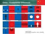 china fundamental differences