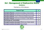 eoi management of radioactive waste statistics2