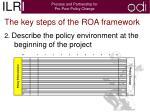 the key steps of the roa framework1