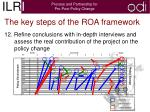 the key steps of the roa framework10