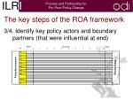 the key steps of the roa framework2