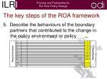 the key steps of the roa framework3