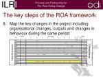 the key steps of the roa framework6