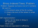 binary indexed trees problem