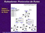 ruteadores protocolos de ruteo2