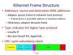 ethernet frame structure1