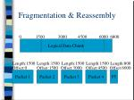 fragmentation reassembly1