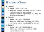 ip address classes1