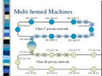 multi homed machines1