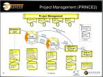 project management prince2