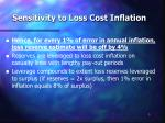 sensitivity to loss cost inflation1