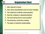 organization chart1