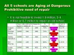all 5 schools are aging at dangerous prohibitive need of repair