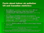 facts about indoor air pollution us and canadian statistics