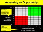 assessing an opportunity