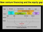 new venture financing and the equity gap